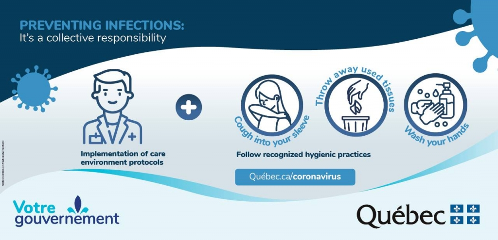 COVID-19 preventing infections infographic